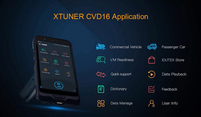 xtuner-cvd-16-application